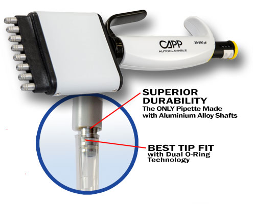 CAPPaero 384 multichannel pipette is perfect to increase your labs productivity!