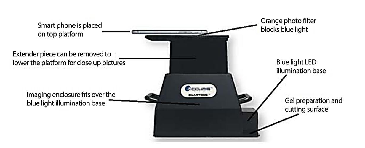 SmartDoc 2.0 Gel Imaging System