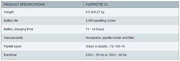 Fastpette Pipet Controller_Specifications