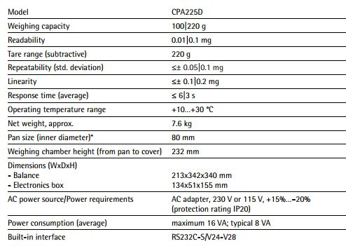Sartorius CPA Semi-Micro Balance_Specifications