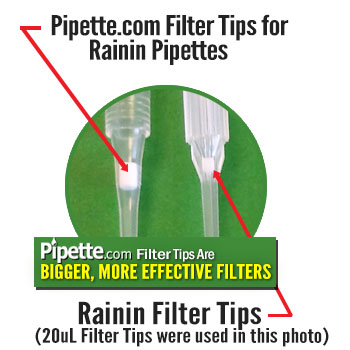 Rainin LTS Tips, Tips for Rainin LTS Pipettes, Fisher Rainin Tips, VWR Rainin Tips